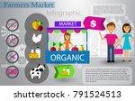 farm market. infographic | Shutterstock .eps vector #791524513