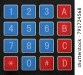 Small photo of Alphanumeric Keypad - Close up photograph of an electronic alphanumeric keypad.