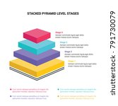 stacked pyramid level stages... | Shutterstock .eps vector #791730079