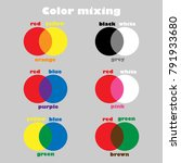 learning colors mixing for... | Shutterstock .eps vector #791933680