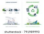comparing circular and linear... | Shutterstock .eps vector #791989993