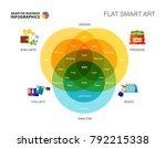 complex venn diagram slide... | Shutterstock .eps vector #792215338