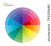 useful colour wheel guide with... | Shutterstock .eps vector #793250680