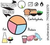 weight loss insulin infographic ... | Shutterstock .eps vector #793281070
