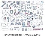 vector illustration of hand...   Shutterstock .eps vector #793321243
