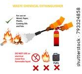 extinguisher tank type. wet... | Shutterstock . vector #793324858