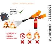fire extinguisher types. foam... | Shutterstock . vector #793330018