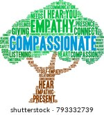 Compassionate Word Cloud On A...