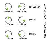 Clock  Meal Time. Breakfast ...