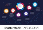 presentation business... | Shutterstock .eps vector #793518514