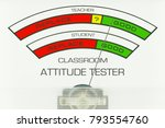 Small photo of Classroom Attitude Tester. A comical adaptation of a battery tester gauge that checks the attitude of teacher and student. Alteration of a photo of an actual battery tester.