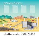 biomass energy  biomass power...   Shutterstock .eps vector #793570456