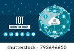 iot   internet of things  ... | Shutterstock .eps vector #793646650
