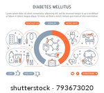 line illustration of diabetes... | Shutterstock .eps vector #793673020