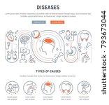 line illustration of diseases.... | Shutterstock .eps vector #793673044