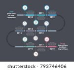 timeline infographics template... | Shutterstock .eps vector #793746406