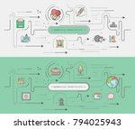 business and graphic design...   Shutterstock .eps vector #794025943