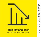 reduce bright yellow material...