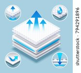 breathable mattress layered... | Shutterstock .eps vector #794291896