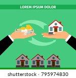 buy house convert banner... | Shutterstock .eps vector #795974830