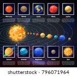 solar system or universe ... | Shutterstock .eps vector #796071964