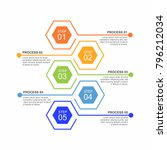 Hexagon infographic template five process or step for business presentation | Shutterstock vector #796212034