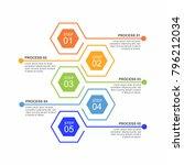 hexagon infographic template... | Shutterstock .eps vector #796212034