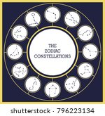 astrology horoscope circle with ... | Shutterstock .eps vector #796223134