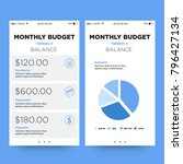 monthly budget app ui ux...