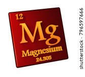 magnesium  chemical element... | Shutterstock . vector #796597666