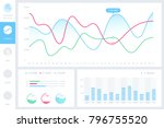 dashboard infographic template... | Shutterstock . vector #796755520