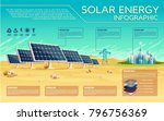 vector solar energy business... | Shutterstock .eps vector #796756369