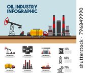 oil industry infographic... | Shutterstock .eps vector #796849990