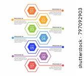 Hexagon Infographic Design...