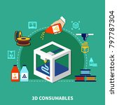 design concept of consumables... | Shutterstock . vector #797787304