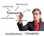 Woman writes on a whiteboard the key points of Teamwork - stock photo