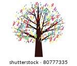 school tree vector.   Shutterstock .eps vector #80777335