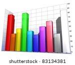 bar diagram isolated on white...   Shutterstock . vector #83134381