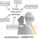 enterprise hr manager drawing a ... | Shutterstock .eps vector #84889792