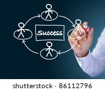 hand drawing success chart - stock photo