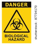 Biohazard Symbol Sign Of...
