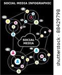 social media concept. vector... | Shutterstock .eps vector #88429798