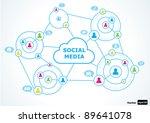 social media concept. vector...   Shutterstock .eps vector #89641078