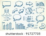 hand drawn finance illustration | Shutterstock .eps vector #91727735