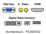 Digital Video Interface With...