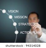 business man writing business... | Shutterstock . vector #94314028