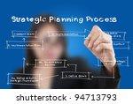 business female write strategic ...   Shutterstock . vector #94713793