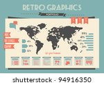 retro vector set of infographic ... | Shutterstock .eps vector #94916350