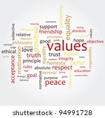 word cloud with word values | Shutterstock .eps vector #94991728