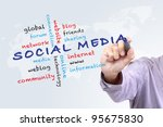 social media concept  and other ... | Shutterstock . vector #95675830